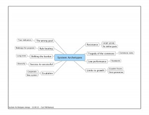 system archetypesJun12